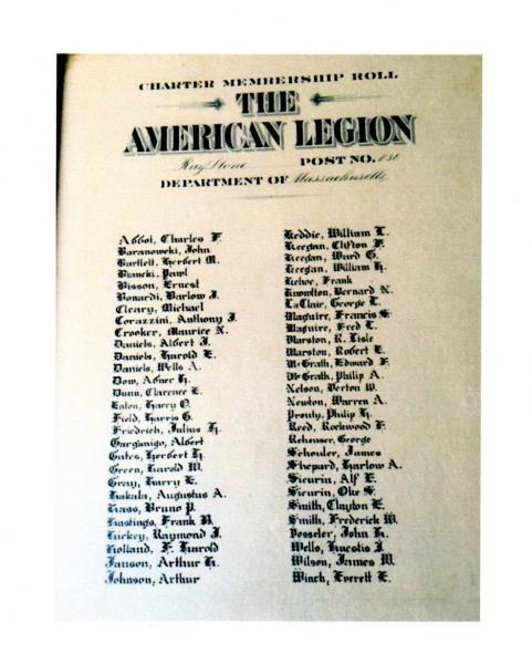 Original Petitioners for Charter