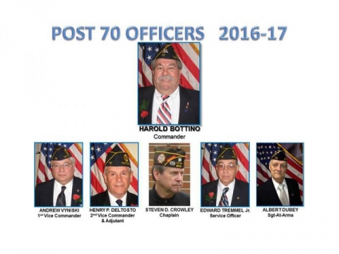 CURRENT OFFICERS